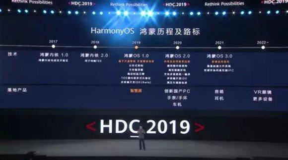 鸿蒙2.0系统即将到来,今年手机用不上,明年有望在手机上使用