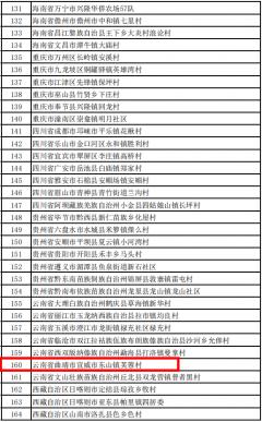 宣威市东山镇芙蓉村入选第三批全国