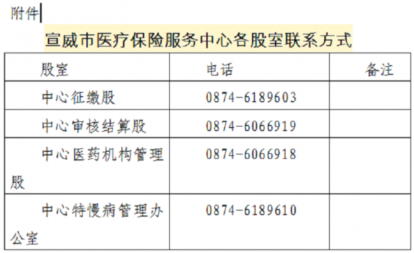 宣威市医疗保险服务中心关于云南省